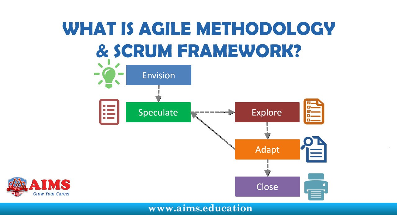 What is Agile Project Management? Agile Definition ...